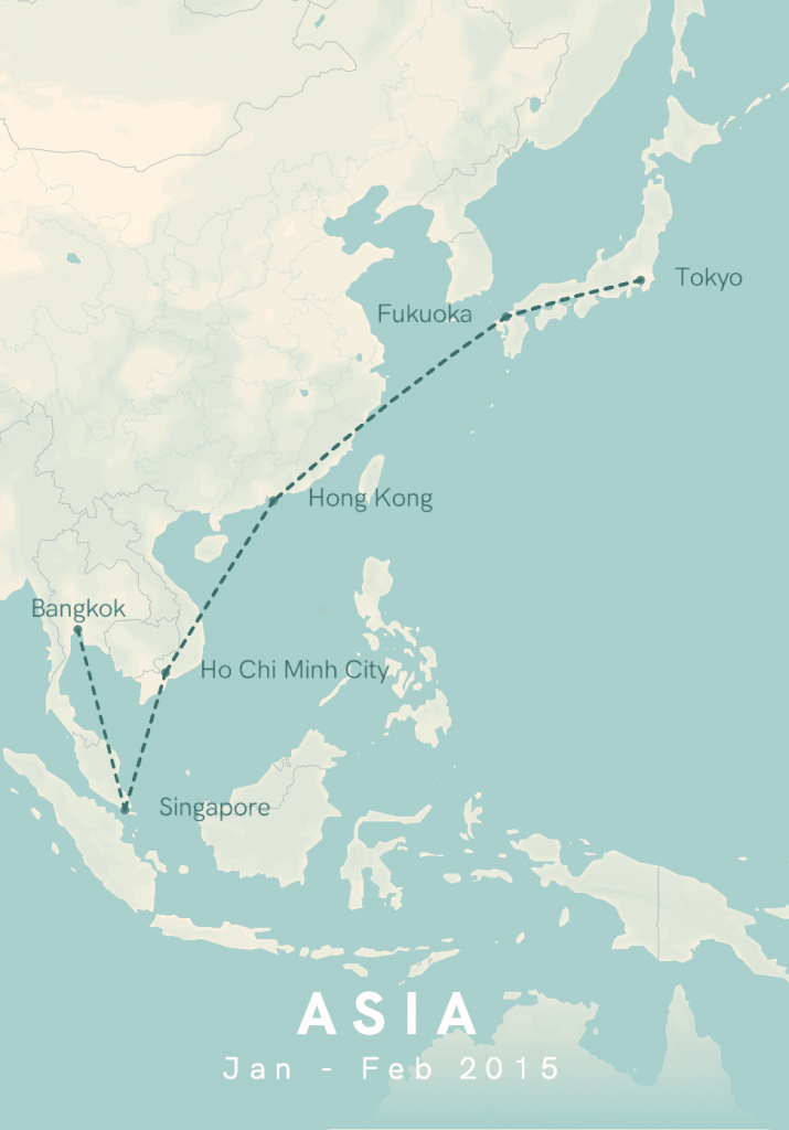 Asia City Trip